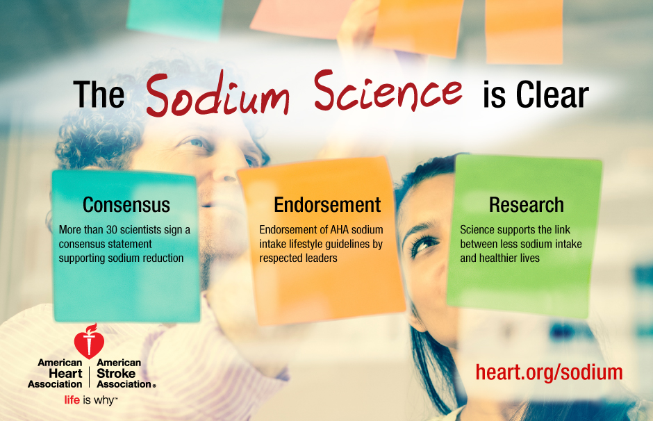 More than 30 scientists singed a consensus statement supporting sodium reduction. Endorsement of AHA sodium intake lifestyle guidelines by respected leaders. Science supports the link between less sodium intake and healthier lives
